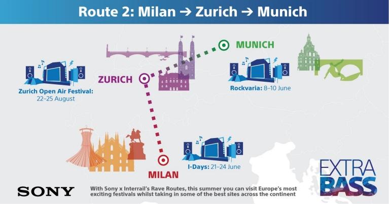 routes rave en europe | interrail.eu